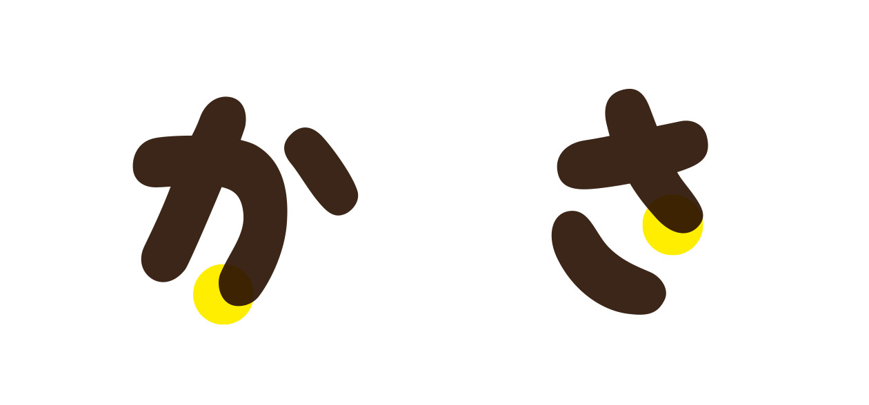 文字の形ははねはあまりなくゆるやかに、ぽてっとしたデザインです。(mini-わくわく書体見本 〜か・さ〜 )