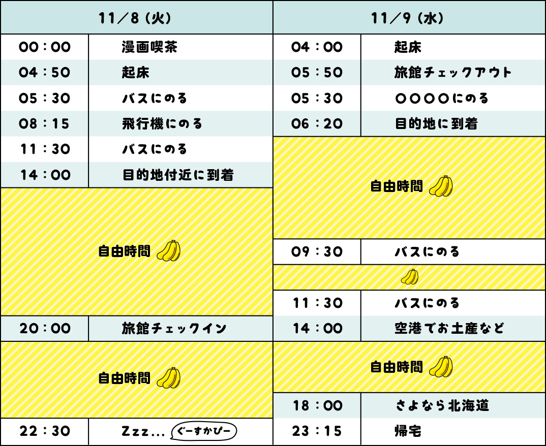 【北海道うさぎフォントツアー計画】ざっくりとハードな予定